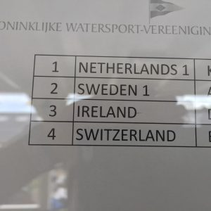 Final results of Dutch Optimist Team Racing Nationals